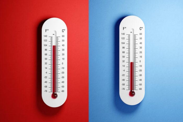 thermometers and weather