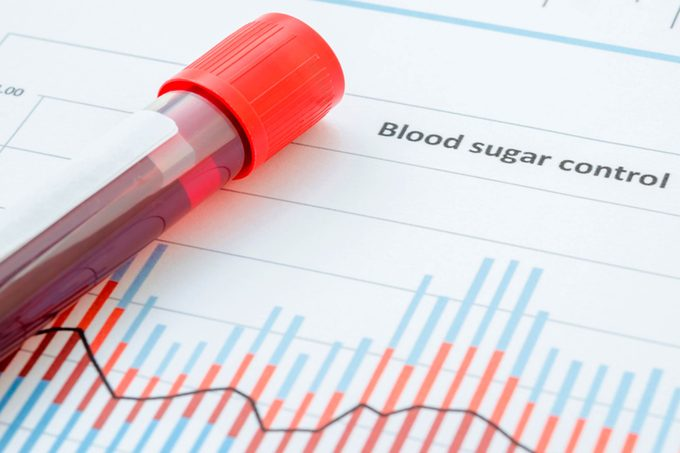 vial of blood over blood sugar control graph