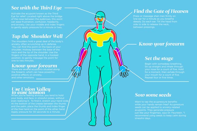 Press-This-for-Relief--Acupressure-Points-That-Really-Relax-You