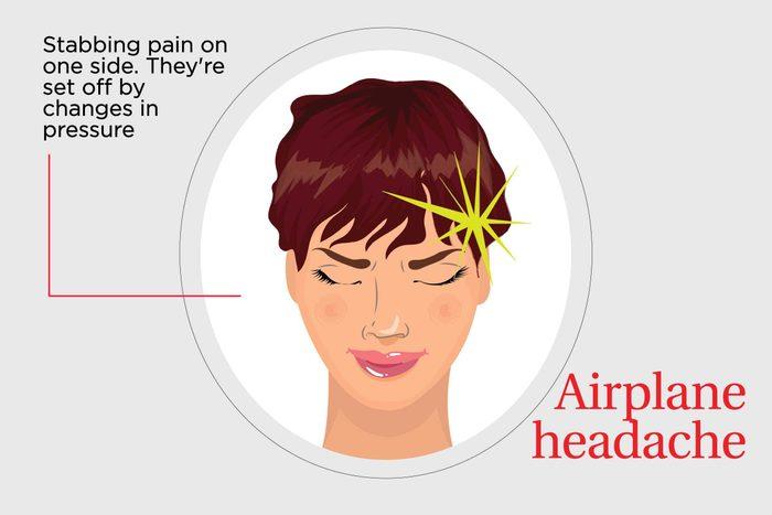 illustration of an airplane headache