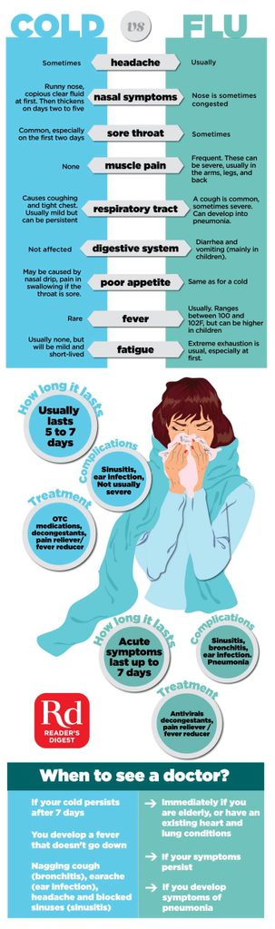 This-Infographic-Shows-the-Difference-Between-Cold-and-Flu