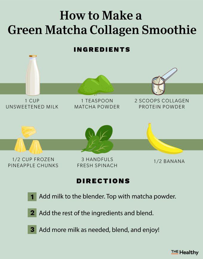 Green Matcha Collagen Smoothie Infographic02