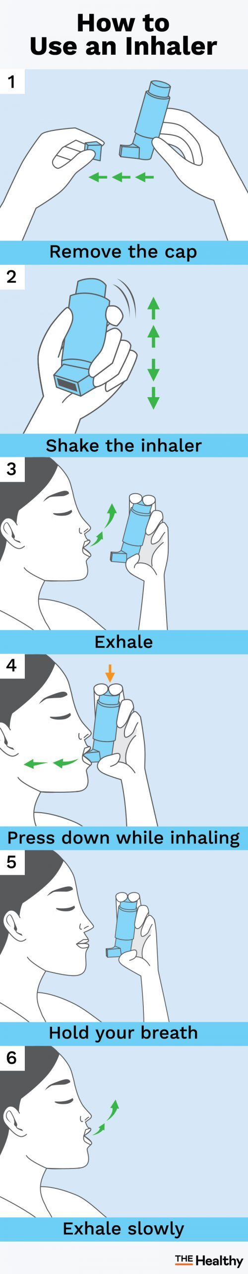 How To Use An Inhaler Infographic